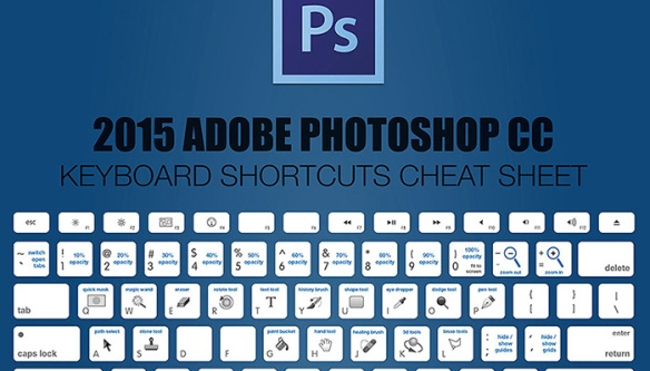 photoshop scorciatoie da tastiera